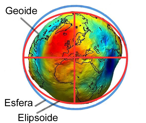 Topografía, geoide y elipsoide