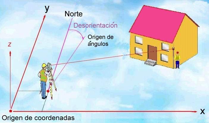 topografia medición de vivienda