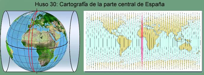 Topografia planos en utm
