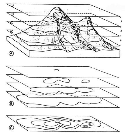Plano topografico calles
