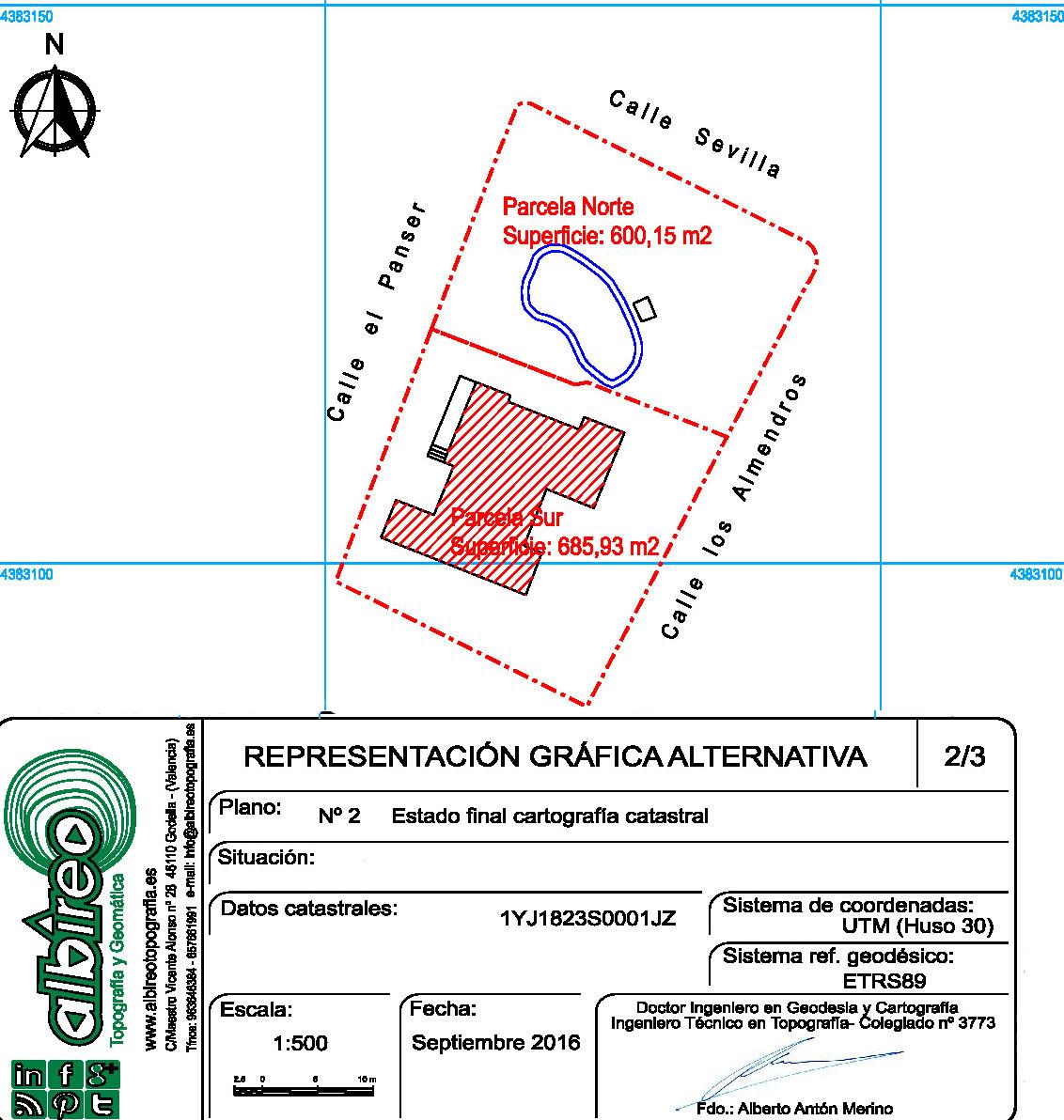 Proyecto segregación Paterma